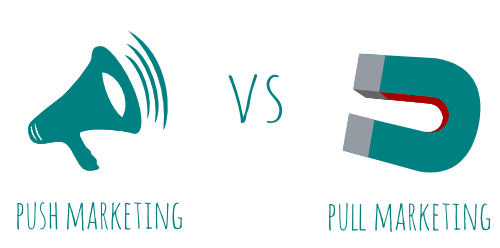Marketing De Atracción Pull Marketing Vs Marketing De Disrupción Push Marketing La Combinación Perfecta Existe